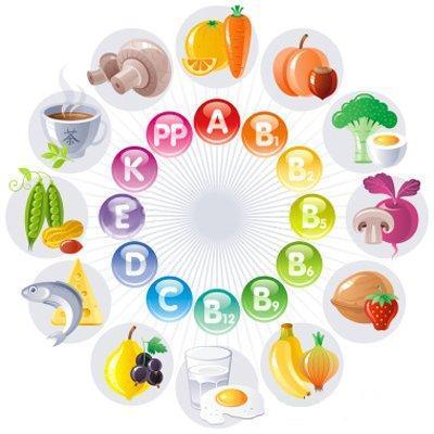 «Антивитамины» были открыты еще в 70‑е годы прошлого века, можно сказать, случайно: в ходе эксперимента по синтезу витамина В9 (фолиевой кислоты). Тогда, по непонятной для ученых причине, синтезированная фолиевая кислота не только утратила свою витаминную активность, но и приобрела прямо противоположные свойства.