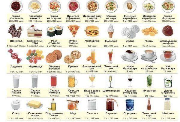 Рис калории таблица