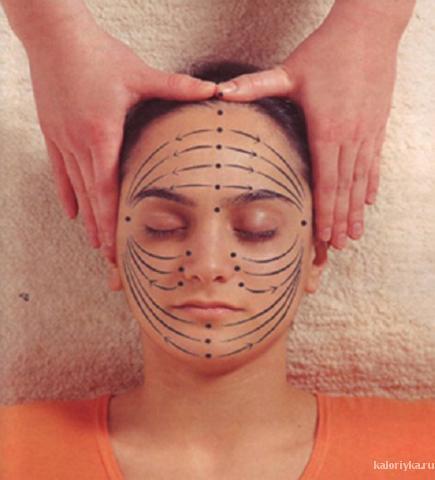 антицеллюлитного массажа