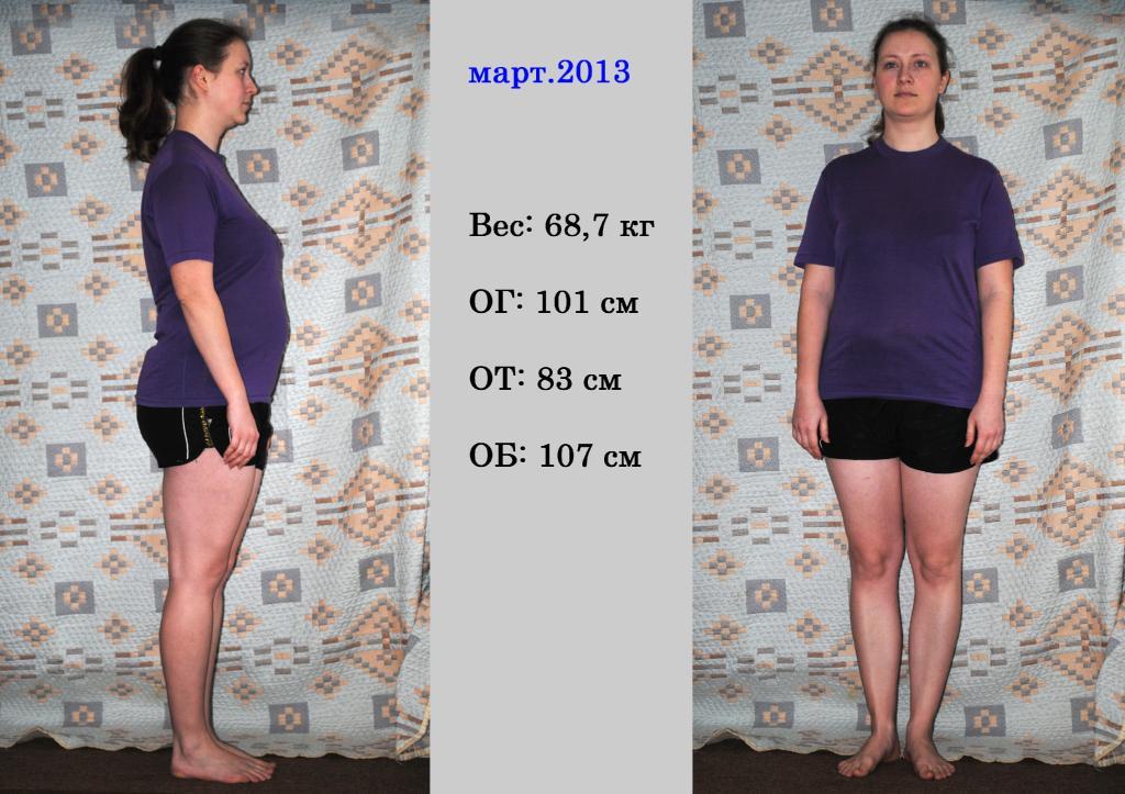 Как похудеть за 1 день - idunnorg